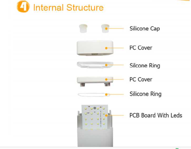 50W LED SMD tri-proof light IP65