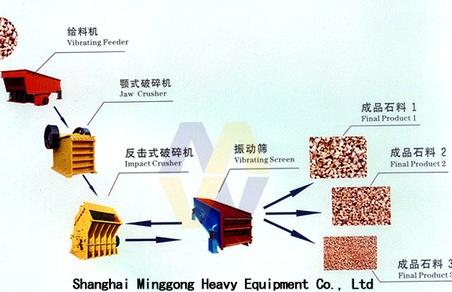 Stone Making Machine
