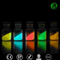 Inorganic pigments,inorganic powder pigment,phosphorescent pigment