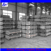 RP150 Graphite electrodes for arc furnace