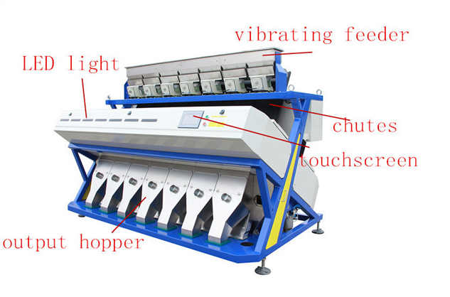 nylon color sorter,polypropylene color sorter,polyester fiber processing machine