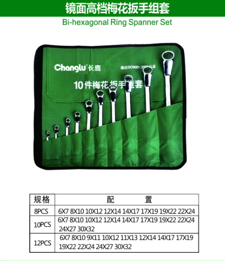 Bi-hexagonal Ring Spanner Set