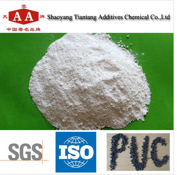 Ca-Zn composite stabilizer for cosmetics,plastic,paint