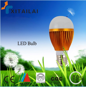 2015 promotionals E27 aluminum raw materials led light bulb