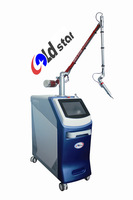 Pixel Laser Head Q-switch YAG LASER MACHINE:GS2010