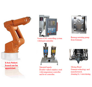 New rubber gasket manufacturing machine for controllers