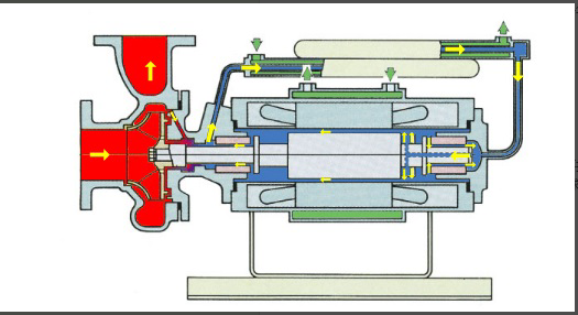 B-Type Chemical process sulzer pump