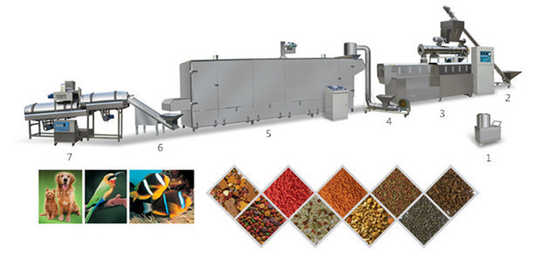 CE ISO Italia technology fully automatic pet food pellet procduction line dog food machine