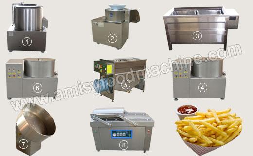Semi-automatic Potato Crisps Production Line