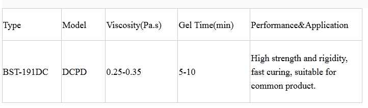technical parameteras