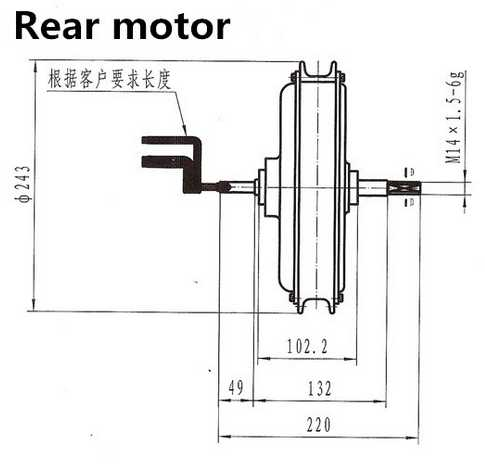 real motor
