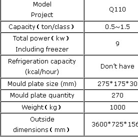 Q11 Automatic chocolate moulding line