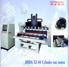 Double worktable Cnc router with CE -Cetification