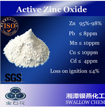 Zinc oxide used for enamel