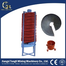 Gold Ore of Spiral Concentrator(5ll-1500)