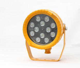 LED Explosion Proof Spotlight
