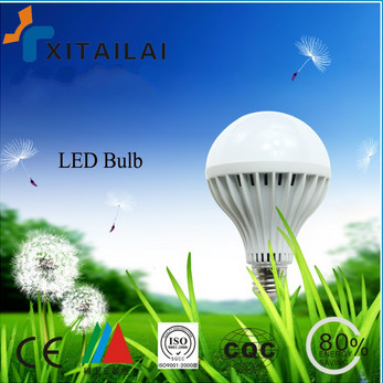 Cheap price 7w E10 led ceramic bulb 24 volt Innovative 2015