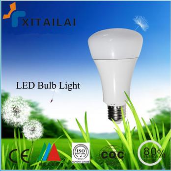 2015 promotionals 7w e17 white waterproof 24v led light bulb
