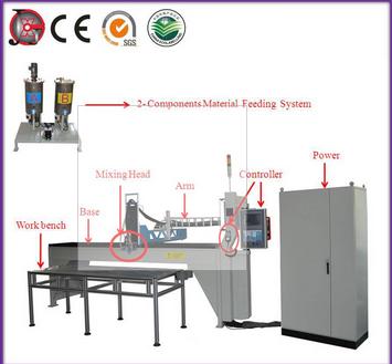 New technology machine for sealing gasket making