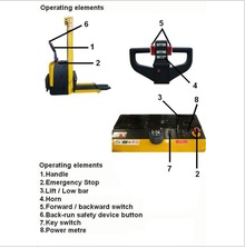 1T, 3.5M Full Electric batteries forklift 24 v With CE