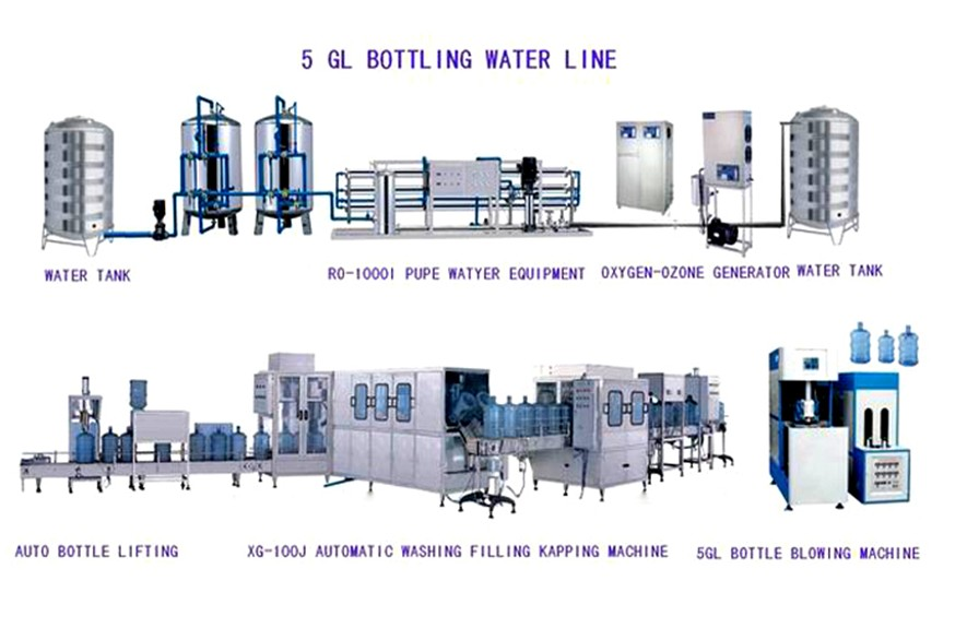 5 Gallon Bottle Water Production Line