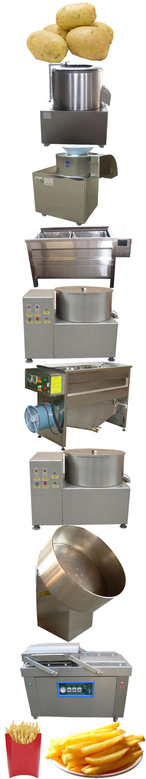 Semi-automatic Potato Chips Production Line