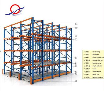 bottom price China supplier high density drive in pallet racking