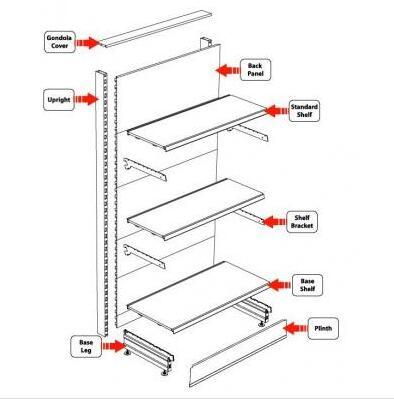 Tegometall Compatible Shop Shelving