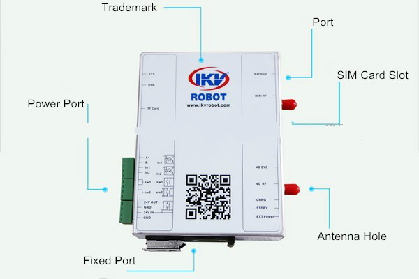 Jiangxi IKV industrial electronic data system for agricultural for sale