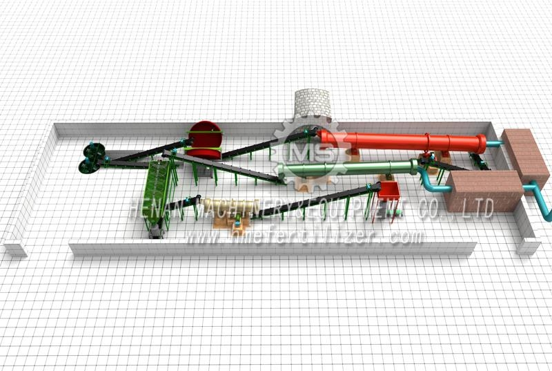 HENAN MACHINERY&EQUIPMENT COMPANY LIMITEDfertilizer granula