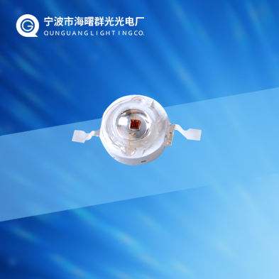 LED lamps for plant