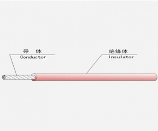 Thinner Wall FEP Insulation Automobile Wire (DIN)