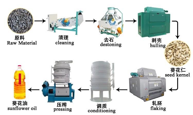 hydraulic heat olive oil press machine supplier