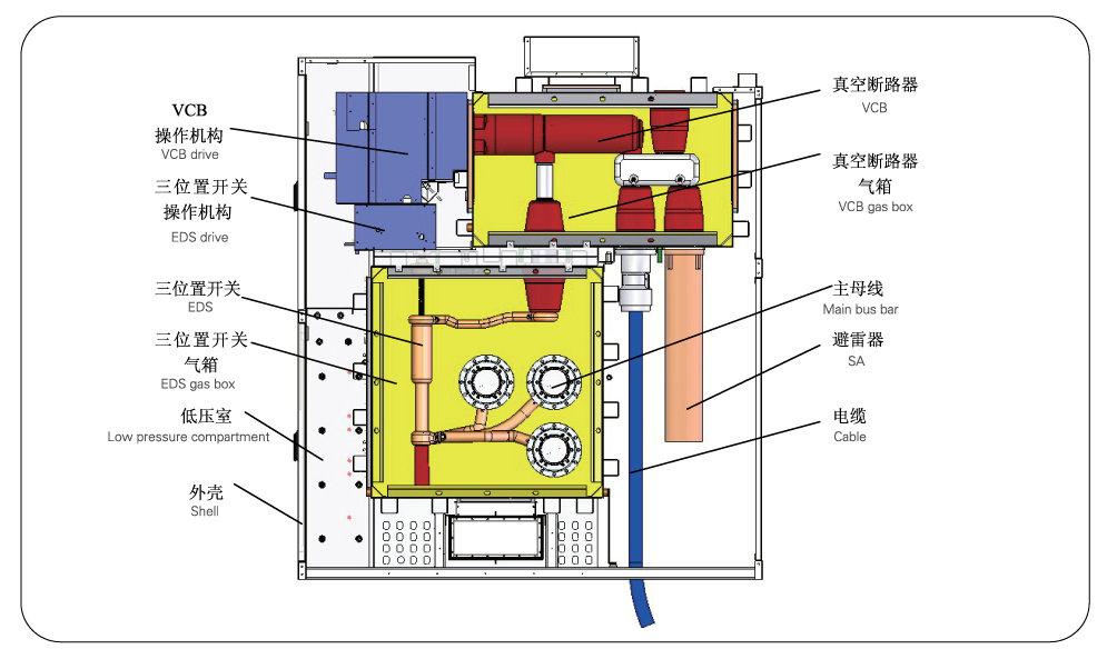 ZHN3-72.5 C-GIS